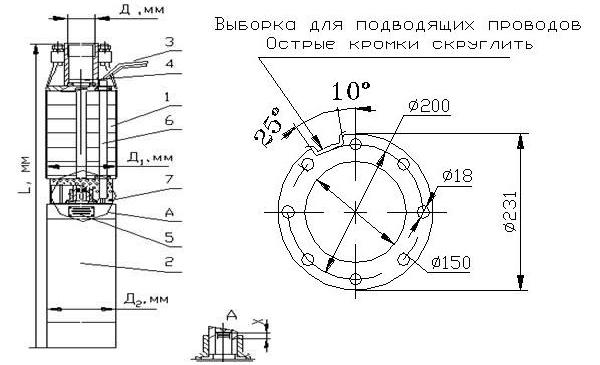 Устройство насоса 3ЭЦВ-6
